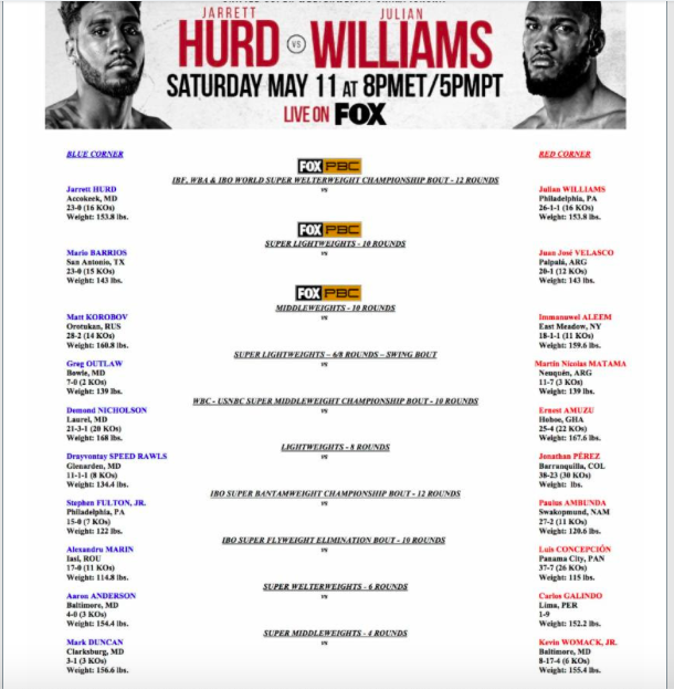 Jarrett Hurd vs Julian Williams weighs-In